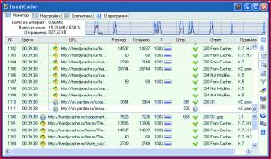 Как ускорить програмно прогрузку интеренет страниц в десятки раз