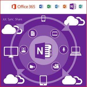 Microsoft OneNote – бесплатный аналог Evernote Premium с модулем OCR