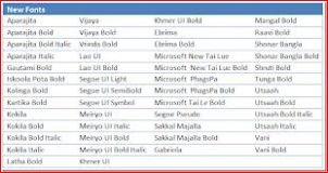 Отображение шрифтов в Windows 7