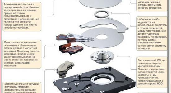 Перенос рабочего стола в Windows на другой раздел жесткого диска. 3 основных преимущества.