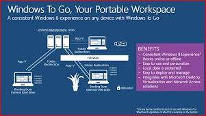 Технология Windows To Go