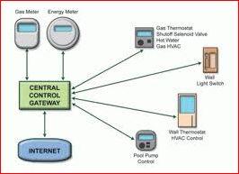 SmartPower – мощный инструмент для управления энергопотреблением Windows-компьютеров.