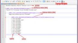 Насколько опасными могут быть файлы реестра